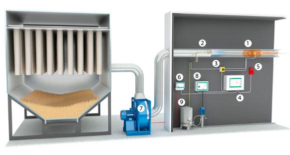 system-wykrywania-i-gaszenia-iskier